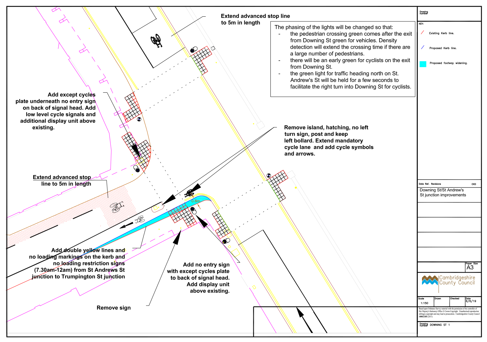Downing Street junction proposals