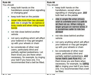Rule 66 of the Highway Code proposed changes